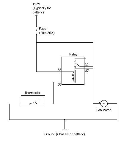Fan thermostat wiring diagram all kind of wiring diagrams more on fan thermostats and relays how to build a pilgrim sumo rh how to build a pilgrim sumo wikidot com fan coil thermostat wiring diagram cooling fan cheapraybanclubmaster Image collections